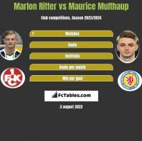 Marlon Ritter vs Maurice Multhaup h2h player stats