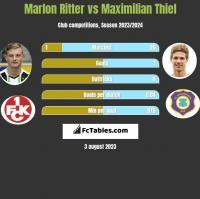 Marlon Ritter vs Maximilian Thiel h2h player stats