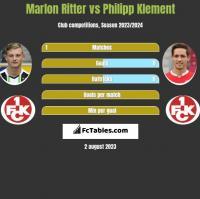 Marlon Ritter vs Philipp Klement h2h player stats