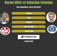 Marlon Ritter vs Sebastian Schonlau h2h player stats