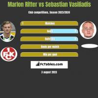 Marlon Ritter vs Sebastian Vasiliadis h2h player stats