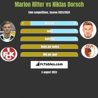 Marlon Ritter vs Niklas Dorsch h2h player stats