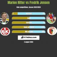 Marlon Ritter vs Fredrik Jensen h2h player stats