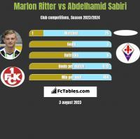 Marlon Ritter vs Abdelhamid Sabiri h2h player stats