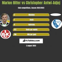 Marlon Ritter vs Christopher Antwi-Adjej h2h player stats