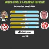 Marlon Ritter vs Jonathan Burkardt h2h player stats