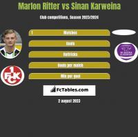 Marlon Ritter vs Sinan Karweina h2h player stats
