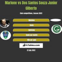 Marlone vs Dos Santos Souza Junior Gilberto h2h player stats