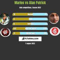 Marlos vs Alan Patrick h2h player stats