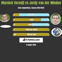 Marnick Vermijl vs Jordy van der Winden h2h player stats