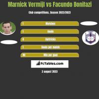 Marnick Vermijl vs Facundo Bonifazi h2h player stats