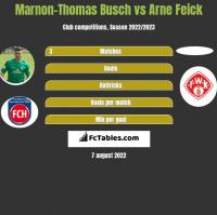 Marnon-Thomas Busch vs Arne Feick h2h player stats