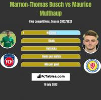 Marnon-Thomas Busch vs Maurice Multhaup h2h player stats
