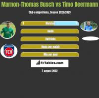 Marnon-Thomas Busch vs Timo Beermann h2h player stats