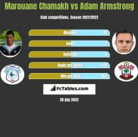 Marouane Chamakh vs Adam Armstrong h2h player stats