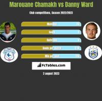 Marouane Chamakh vs Danny Ward h2h player stats