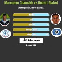 Marouane Chamakh vs Robert Glatzel h2h player stats