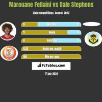Marouane Fellaini vs Dale Stephens h2h player stats