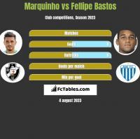 Marquinho vs Fellipe Bastos h2h player stats