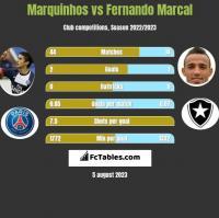 Marquinhos vs Fernando Marcal h2h player stats