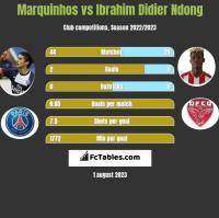 Marquinhos vs Ibrahim Didier Ndong h2h player stats