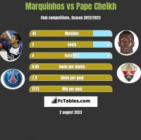 Marquinhos vs Pape Cheikh h2h player stats