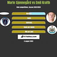Marte Sjønnegård vs Emil Krafth h2h player stats
