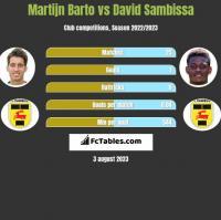 Martijn Barto vs David Sambissa h2h player stats