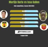 Martijn Barto vs Issa Kallon h2h player stats