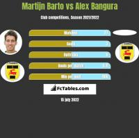 Martijn Barto vs Alex Bangura h2h player stats