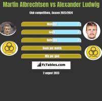 Martin Albrechtsen vs Alexander Ludwig h2h player stats