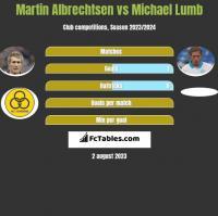 Martin Albrechtsen vs Michael Lumb h2h player stats