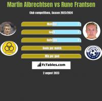 Martin Albrechtsen vs Rune Frantsen h2h player stats