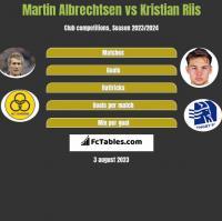 Martin Albrechtsen vs Kristian Riis h2h player stats