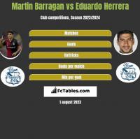 Martin Barragan vs Eduardo Herrera h2h player stats