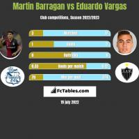 Martin Barragan vs Eduardo Vargas h2h player stats