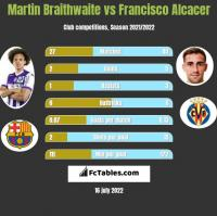 Martin Braithwaite vs Francisco Alcacer h2h player stats