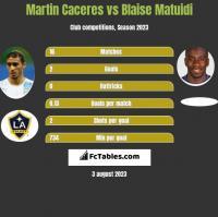 Martin Caceres vs Blaise Matuidi h2h player stats