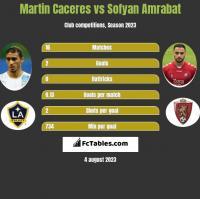 Martin Caceres vs Sofyan Amrabat h2h player stats