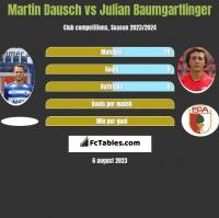 Martin Dausch vs Julian Baumgartlinger h2h player stats