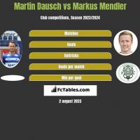 Martin Dausch vs Markus Mendler h2h player stats