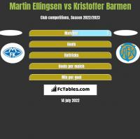 Martin Ellingsen vs Kristoffer Barmen h2h player stats