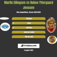 Martin Ellingsen vs Ruben Yttergaard Jenssen h2h player stats