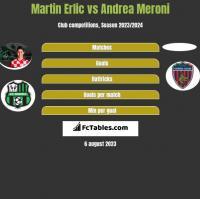 Martin Erlic vs Andrea Meroni h2h player stats