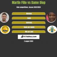 Martin Fillo vs Dame Diop h2h player stats