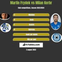 Martin Frydek vs Milan Kerbr h2h player stats