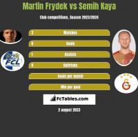 Martin Frydek vs Semih Kaya h2h player stats