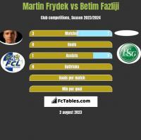 Martin Frydek vs Betim Fazliji h2h player stats