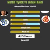 Martin Frydek vs Samuel Alabi h2h player stats