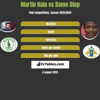 Martin Hala vs Dame Diop h2h player stats